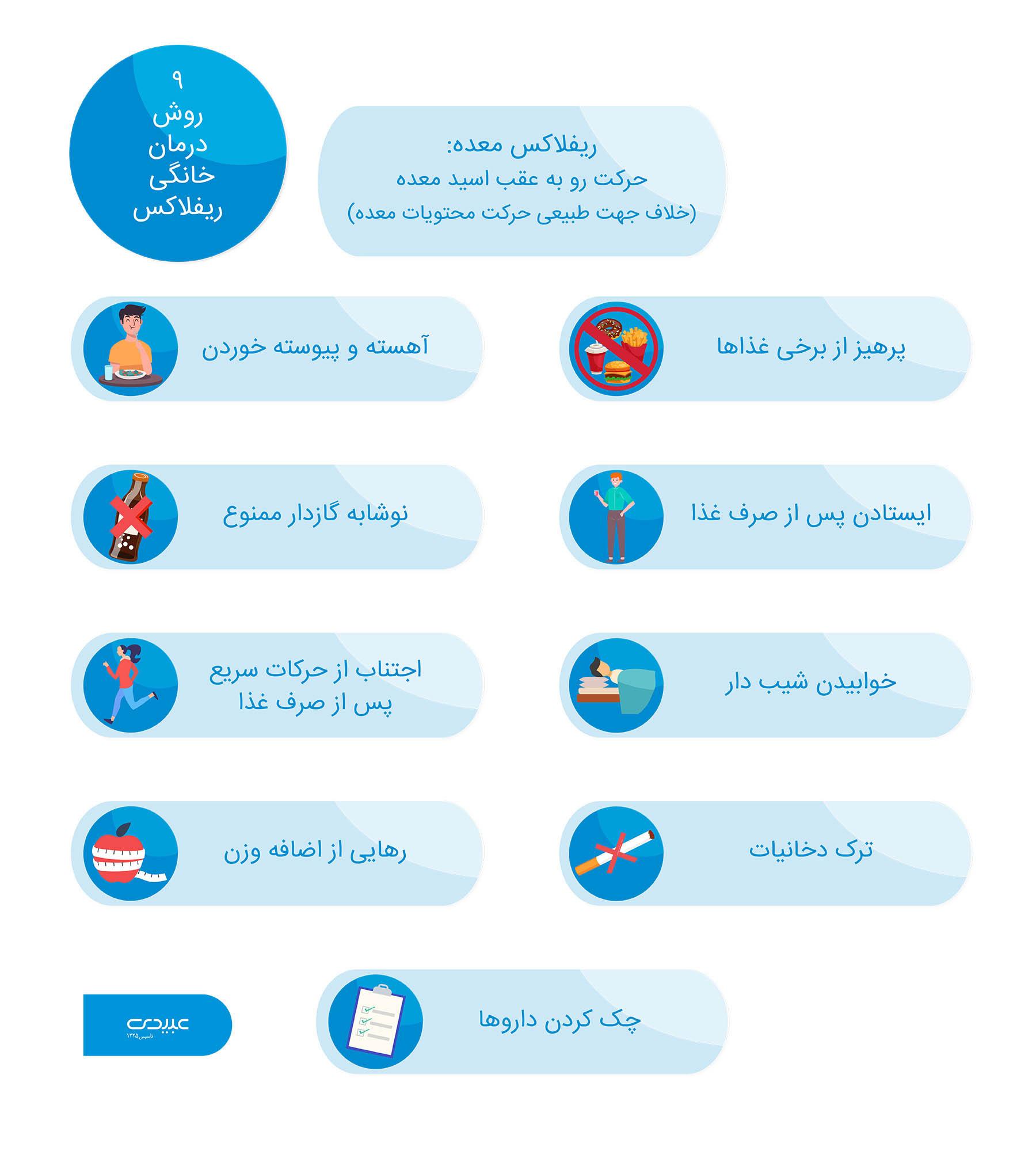 Dr.Abidi-Gastric reflux treatment methods|روش های بهبود ریفلاکس معده