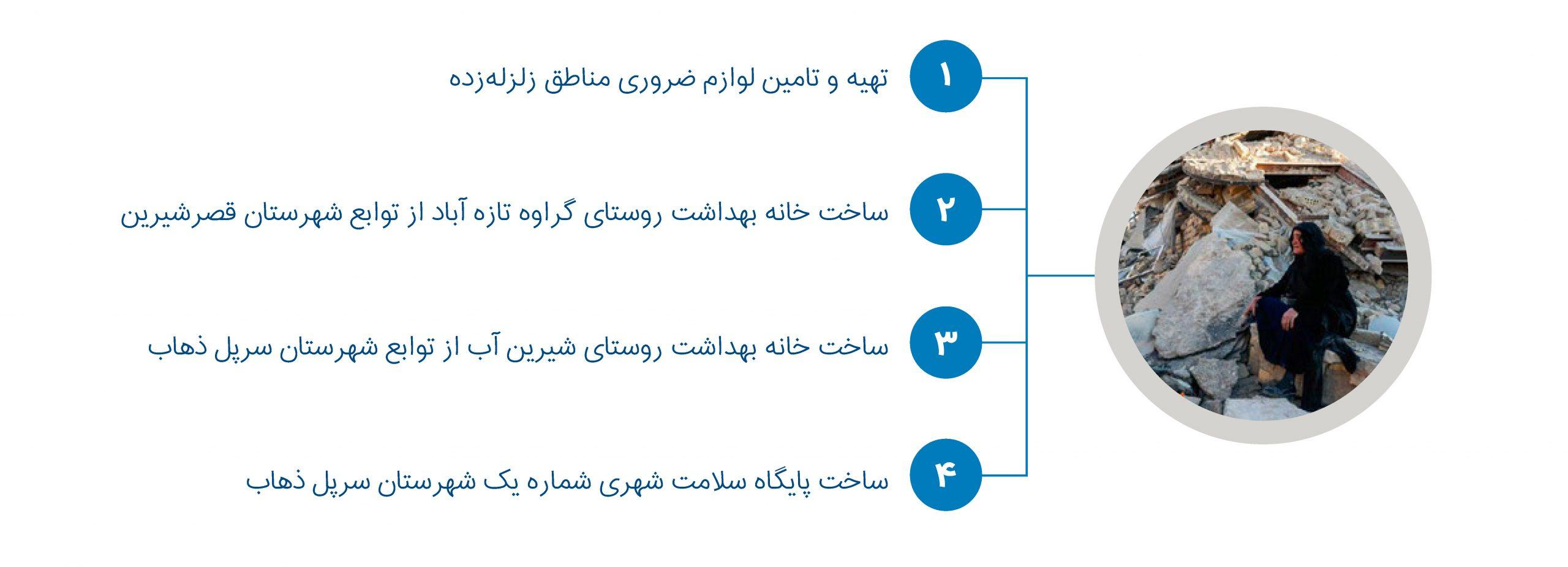 زلزله کرمانشاه، اقدامات